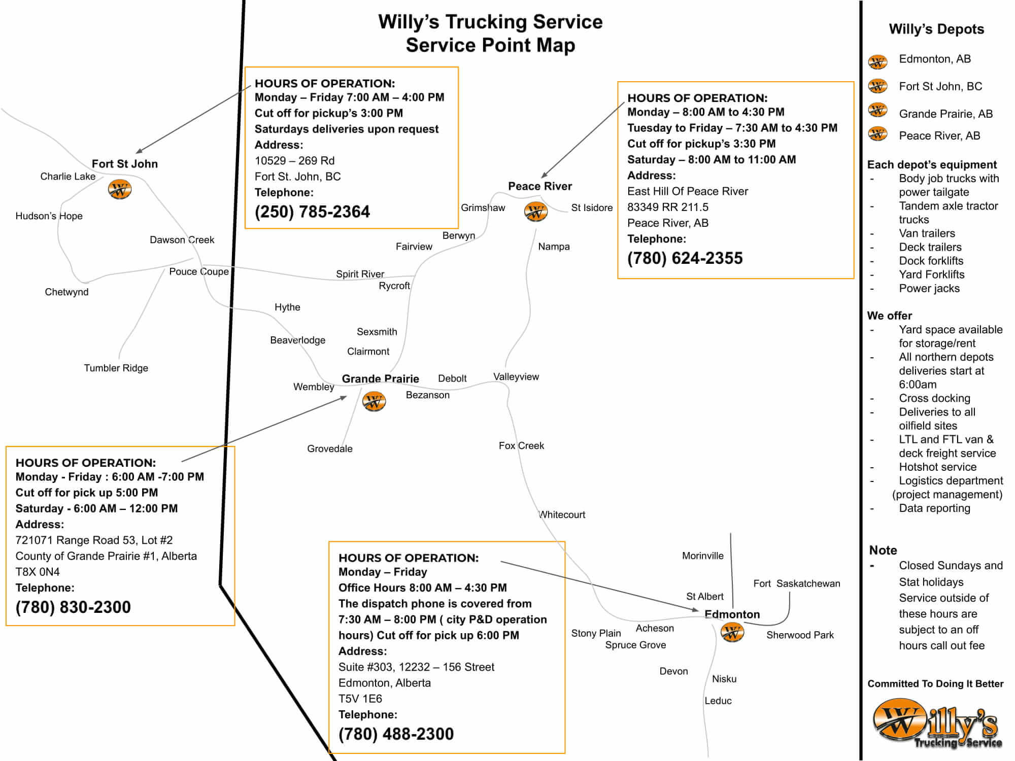 Willy's trucking service map 2020